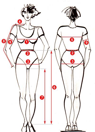 40 es méret minek felel meg nadrág női